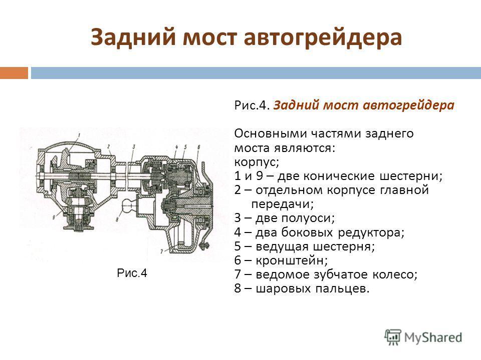 """Презентация на тему: """"ДОРОЖНЫЕ"""