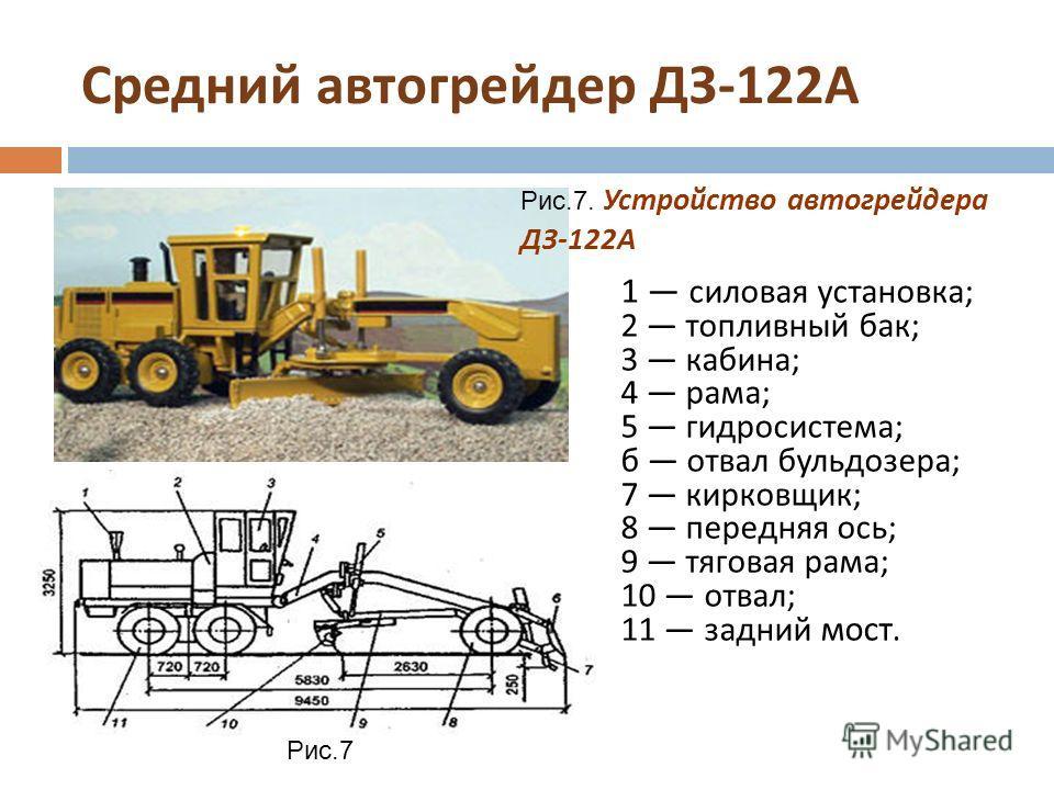 Средний автогрейдер ДЗ -122 А 1 силовая установка ; 2 топливный бак ; 3 кабина ; 4 рама ; 5 гидросистема ; б отвал бульдозера ; 7 кирковщик ; 8 передняя ось ; 9 тяговая рама ; 10 отвал ; 11 задний мост. Рис.7 Рис.7. Устройство автогрейдера ДЗ-122А