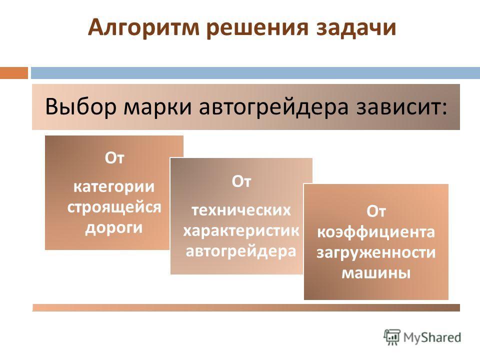 Алгоритм решения задачи Выбор марки автогрейдера зависит : От категории строящейся дороги От технических характеристик автогрейдера От коэффициента загруженности машины