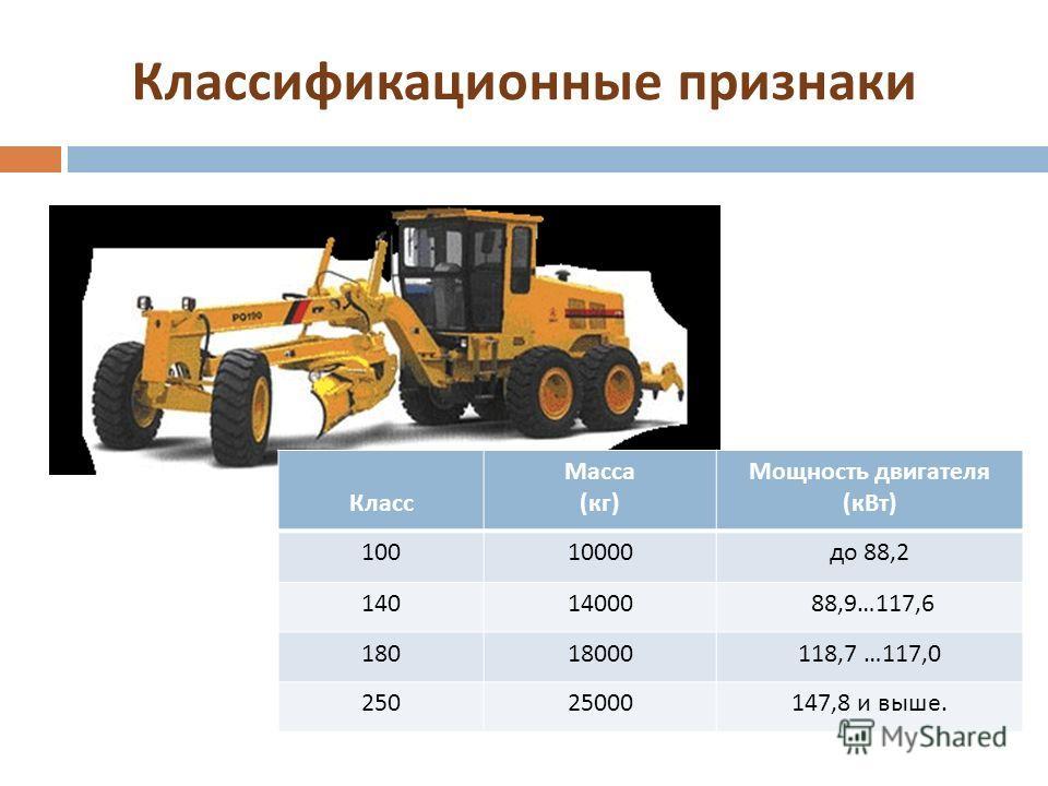 Классификационные признаки Класс Масса ( кг ) Мощность двигателя ( кВт ) 10010000 до 88,2 14014000 88,9…117,6 18018000118,7 …117,0 25025000 147,8 и выше.