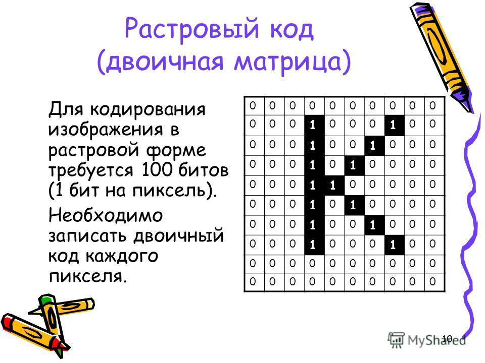 10 Растровый код (двоичная матрица) Для кодирования изображения в растровой форме требуется 100 битов (1 бит на пиксель). Необходимо записать двоичный код каждого пикселя. 0000000000 000 1 000 1 00 000 1 00 1 000 000 1 0 1 0000 000 11 00000 000 1 0 1