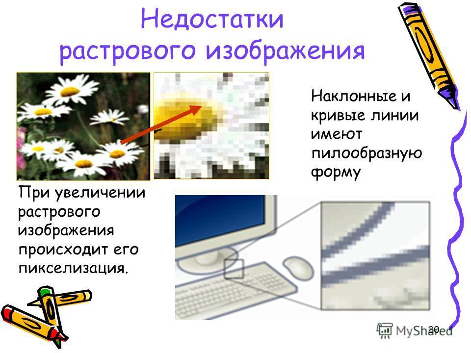20 Недостатки растрового изображения При увеличении растрового изображения происходит его пикселизация. Наклонные и кривые линии имеют пилообразную форму