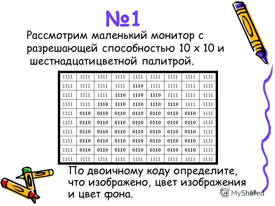 65 1 По двоичному коду определите, что изображено, цвет изображения и цвет фона. 1111 11101111 1110 1111 1110 1111 0110 1111 0110 1111 0110 1111 0110 1111 0110 1111 Рассмотрим маленький монитор с разрешающей способностью 10 х 10 и шестнадцатицветной