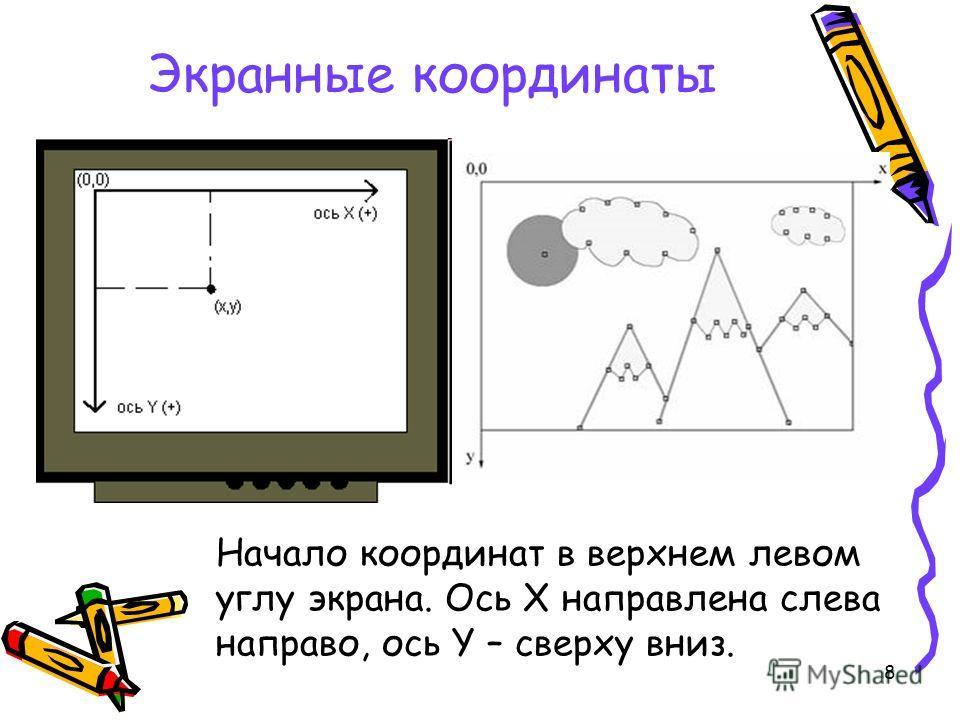 8 Начало координат в верхнем левом углу экрана. Ось Х направлена слева направо, ось Y – сверху вниз. Экранные координаты