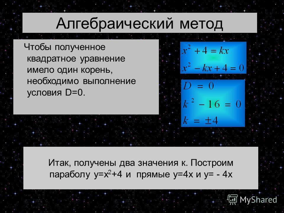 12 Алгебраический метод Найдем, при каких значениях параметра к уравнение х 2 +4=кх имеет один корень. Это и будет искомым значением к Итак, получены два значения к. Построим параболу у=х 2 +4 и прямые у=4х и у= - 4х Чтобы полученное квадратное уравн