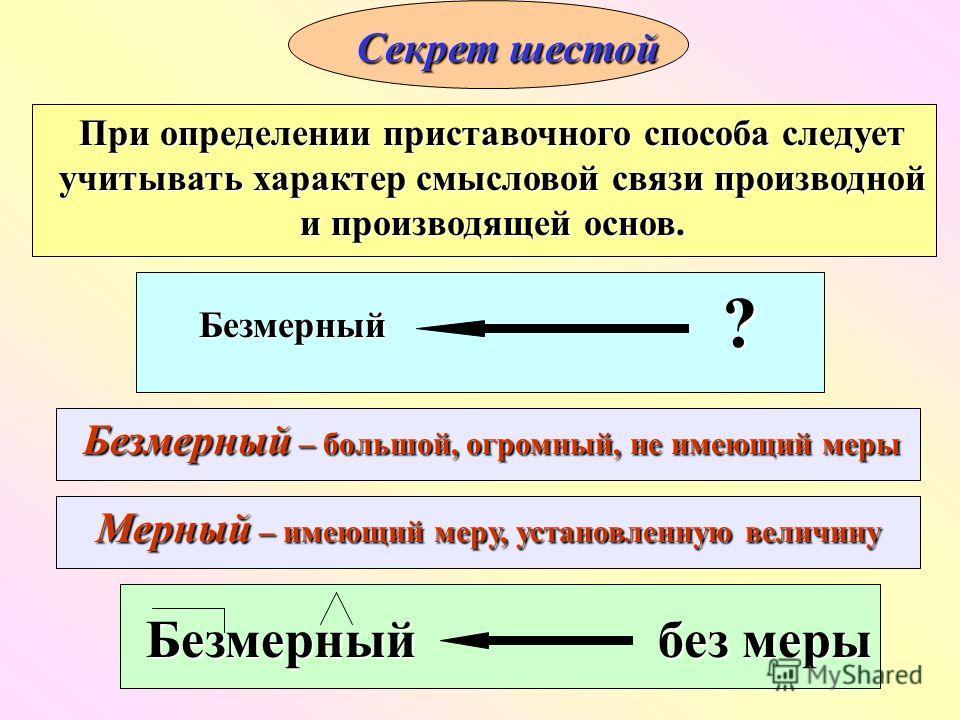 Секрет четвертый Приставки не способны перевести новое слово в другую часть речи Секрет пятый Лексическое значение производного слова существенно не изменяется, а лишь уточняется, конкретизируется