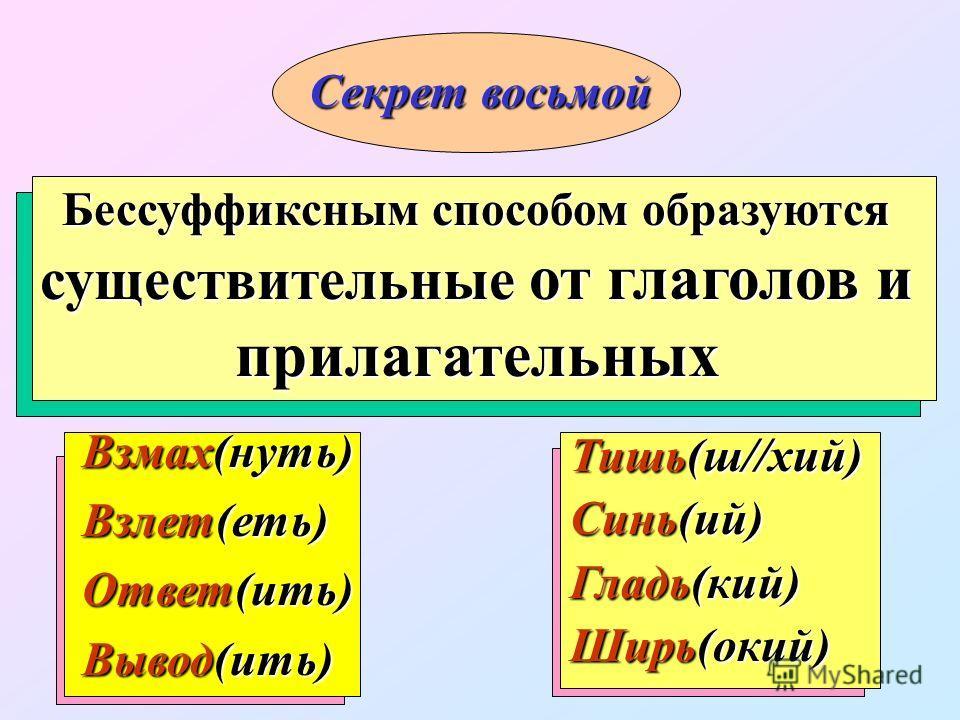 приходвыходотрыввыброс приход(ить) выход(ить) отрыв(ать) выброс(ить) Нулевая суффиксация - бессуффиксный способ
