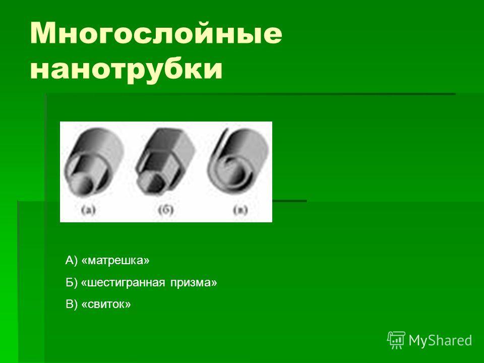 Многослойные нанотрубки А) «матрешка» Б) «шестигранная призма» В) «свиток»
