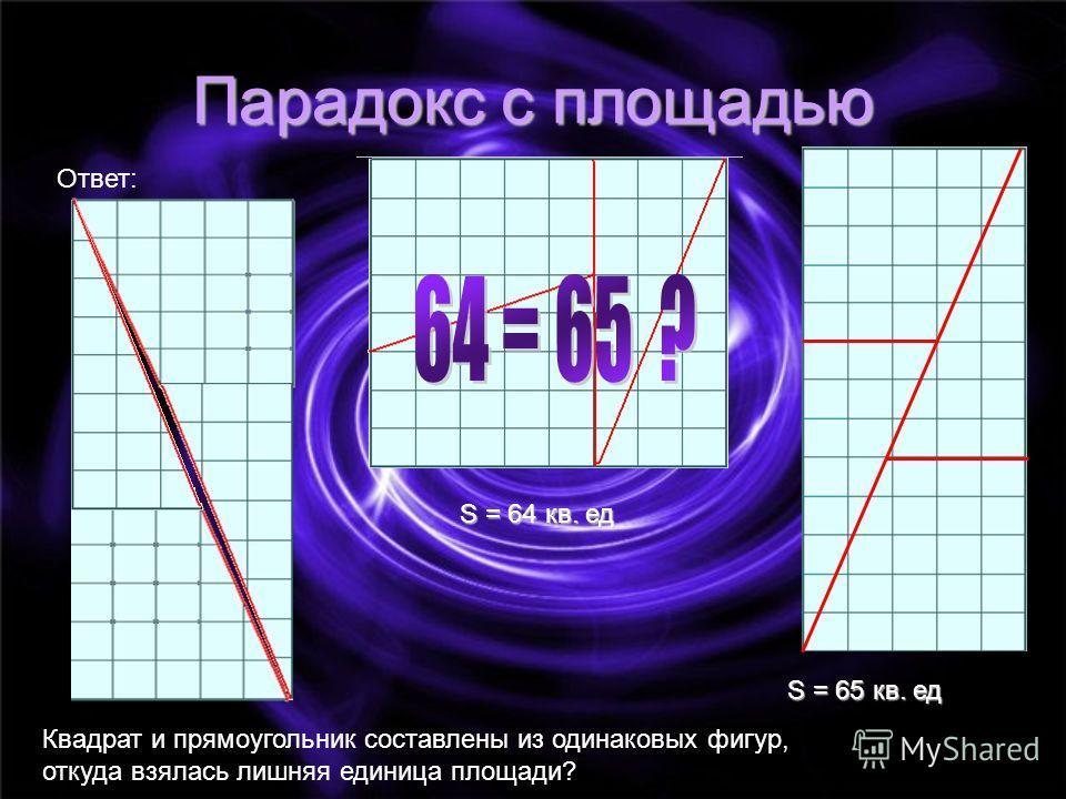 Парадокс с площадью S = 64 кв. ед S = 65 кв. ед Квадрат и прямоугольник составлены из одинаковых фигур, откуда взялась лишняя единица площади? Ответ: