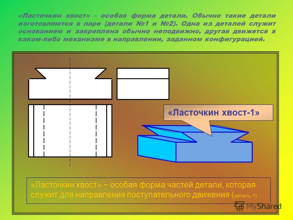 «Ласточкин хвост-1» «Ласточкин хвост» особая форма частей детали, которая служит для направления поступательного движения ( деталь-1) «Ласточкин хвост» - особая форма детали. Обычно такие детали изготовляются в паре (детали 1 и 2). Одна из деталей сл