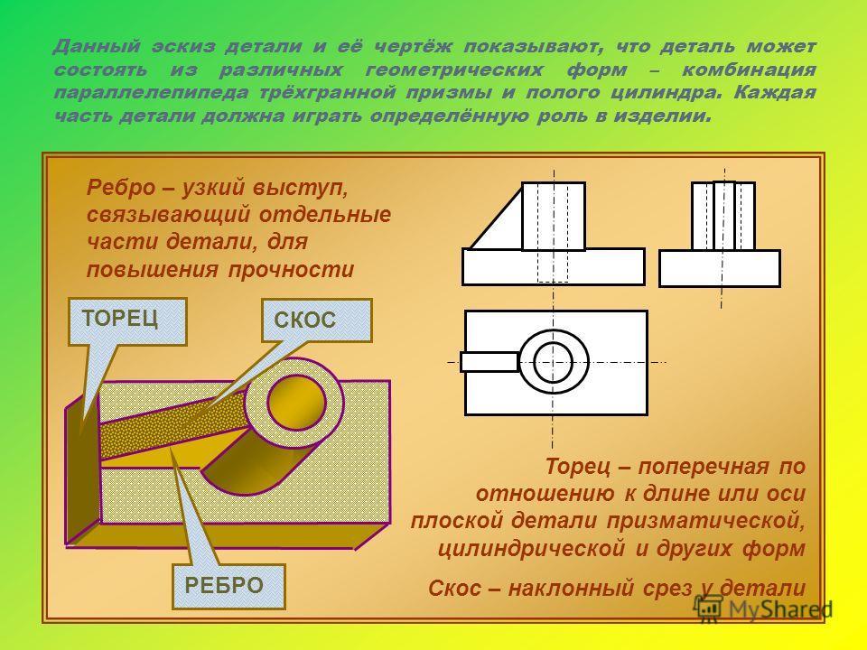 Скос – наклонный срез у детали Торец – поперечная по отношению к длине или оси плоской детали призматической, цилиндрической и других форм Ребро – узкий выступ, связывающий отдельные части детали, для повышения прочности Данный эскиз детали и её черт