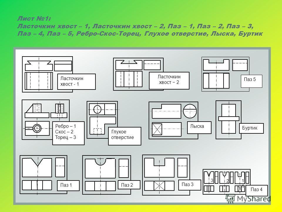 Лист 1: Ласточкин хвост – 1, Ласточкин хвост – 2, Паз – 1, Паз – 2, Паз – 3, Паз – 4, Паз – 5, Ребро-Скос-Торец, Глухое отверстие, Лыска, Буртик Ласточкин хвост - 1 Ласточкин хвост 2 Ребро – 1 Скос – 2 Торец – 3 Глухое отверстие Паз 5 Лыска Буртик Па