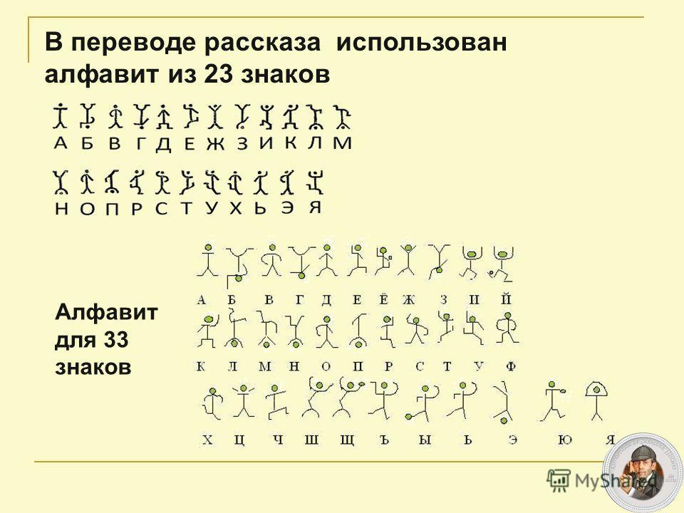 В переводе рассказа использован алфавит из 23 знаков Алфавит для 33 знаков