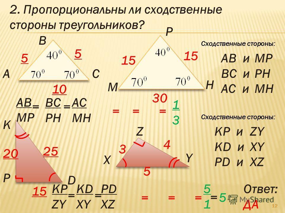 А В С М Р Н К Р D X Y Z 2. Пропорциональны ли сходственные стороны треугольников? АВ и ВС и АС и МР РН МН КР и КD и PD и ZY XY XZ 5 5 10 15 30 АВ МР = ВС РН = АС МН === 1313 KP ZY KD XY PD XZ == 20 25 15 3 4 5 === 5151 =5 Ответ: ДА Сходственные сторо