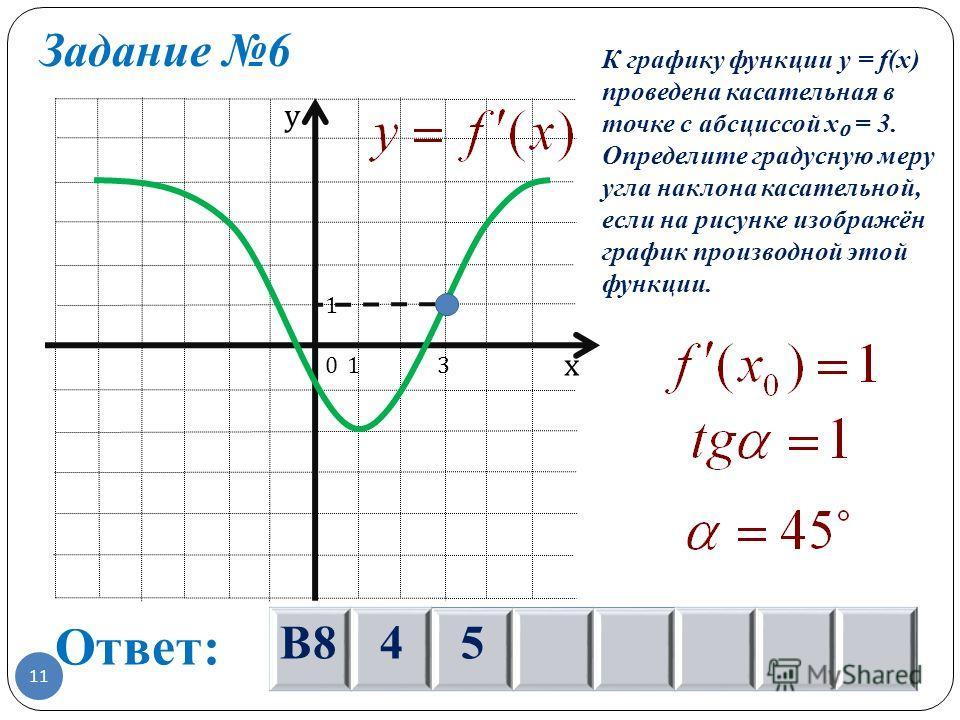 Задание 6 х у 0 1 13 К графику функции y = f(x) проведена касательная в точке с абсциссой х = 3. Определите градусную меру угла наклона касательной, если на рисунке изображён график производной этой функции. Ответ: В845 11