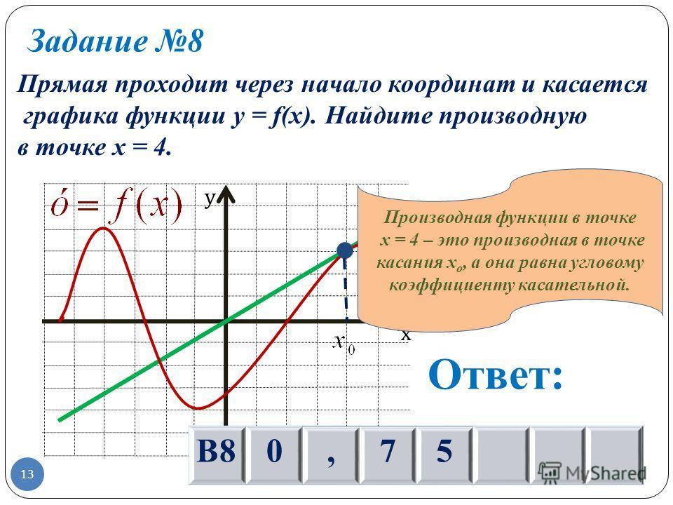 Задание 8 Прямая проходит через начало координат и касается графика функции y = f(x). Найдите производную в точке х = 4. х у Ответ: В80,75 Производная функции в точке х = 4 – это производная в точке касания х о, а она равна угловому коэффициенту каса
