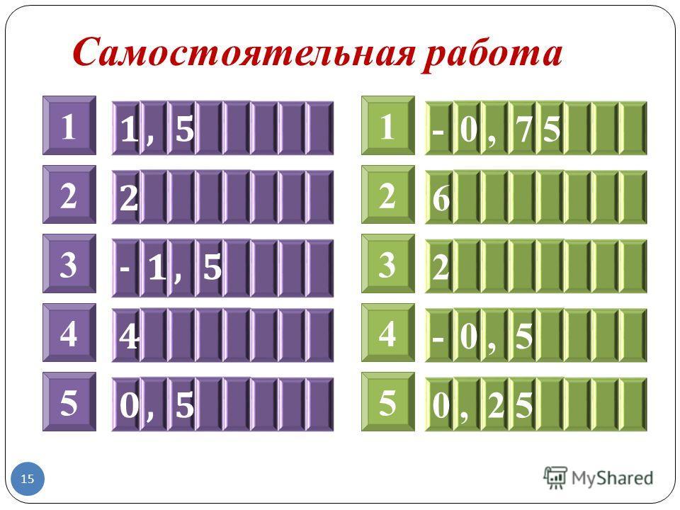Самостоятельная работа 1 2 3 4 55 4 3 2 1 2 1,5 -1,5 4 0,5 -0,75 6 2 -0,5 0,25 15