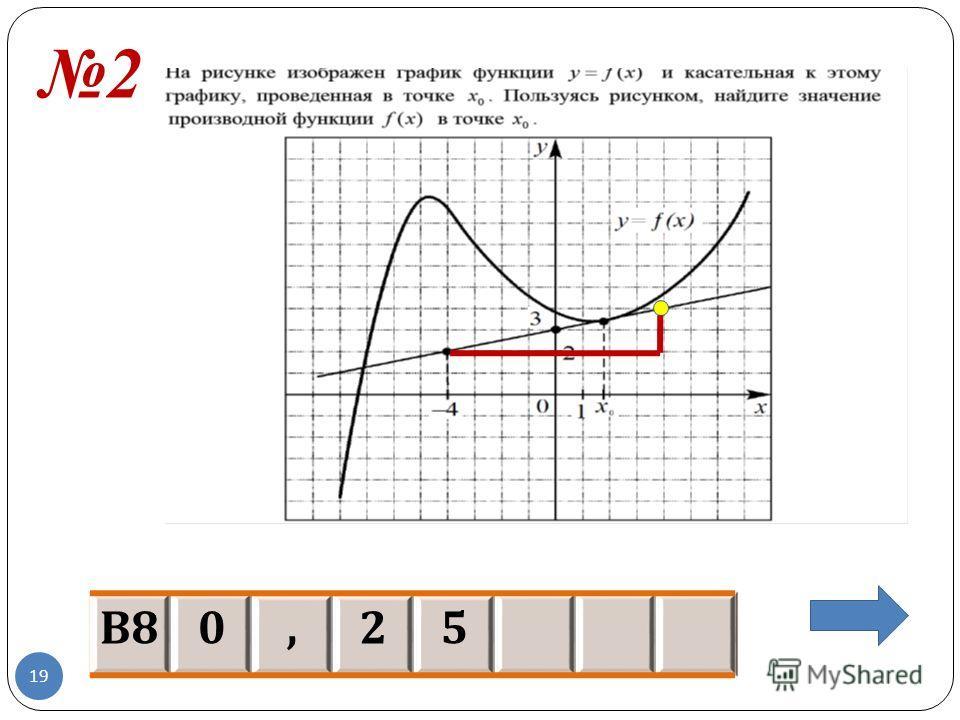 2 В8В8 0,25 19