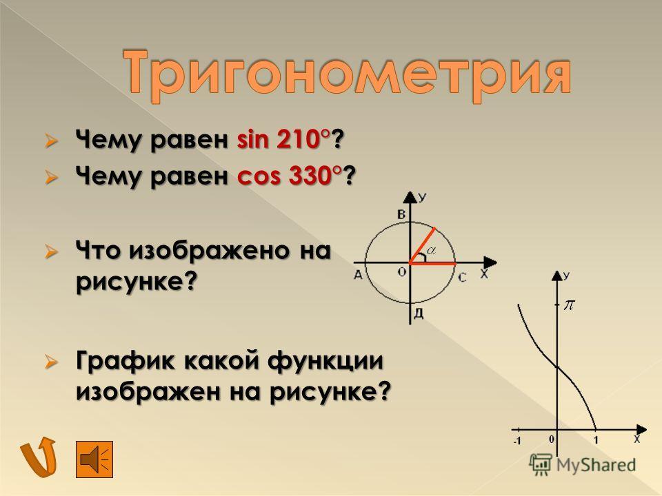 Основная игра Тригонометрия Геометрия Арифметика Великие ученые Загадки Логические задачи Задания для финала Тригонометрия Геометрия Арифметика Великие ученые Логическая задача Дополнительная задача Дополнительная задачаРазделы