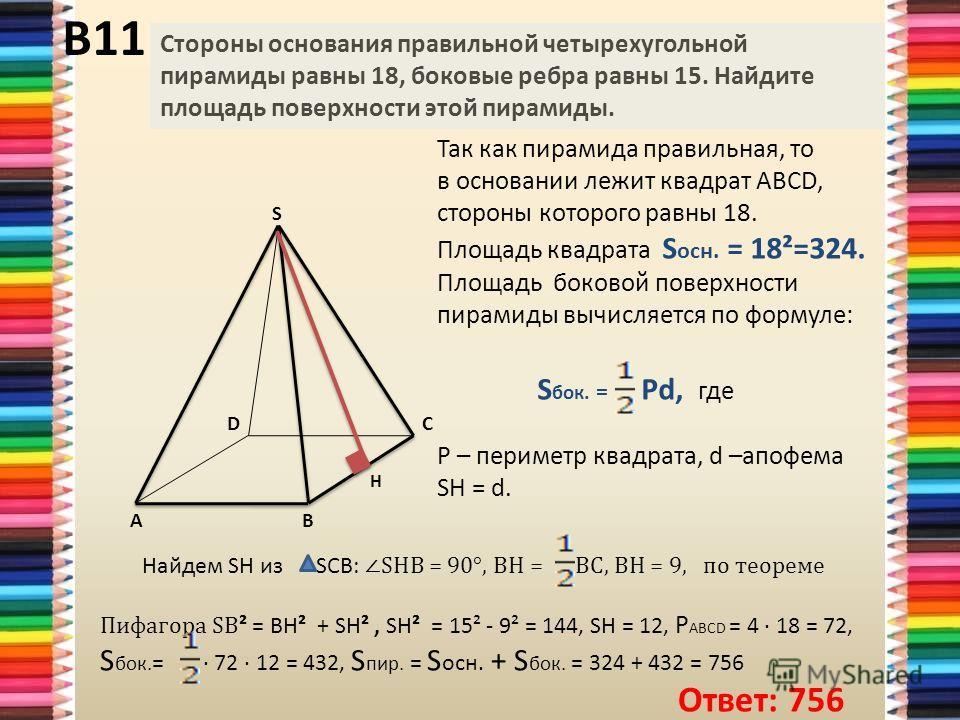 Стороны основания правильной четырехугольной пирамиды равны 18, боковые ребра равны 15. Найдите площадь поверхности этой пирамиды. В11 AB CD S Так как пирамида правильная, то в основании лежит квадрат ABCD, стороны которого равны 18. Площадь квадрата