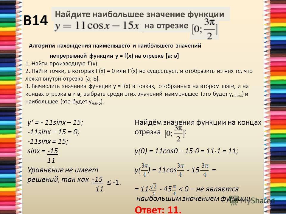 Найдите наибольшее значение функции на отрезке. В14 Алгоритм нахождения наименьшего и наибольшего значений непрерывной функции у = f(x) на отрезке [а; в] 1. Найти производную f(x). 2. Найти точки, в которых f(x) = 0 или f(x) не существует, и отобрази