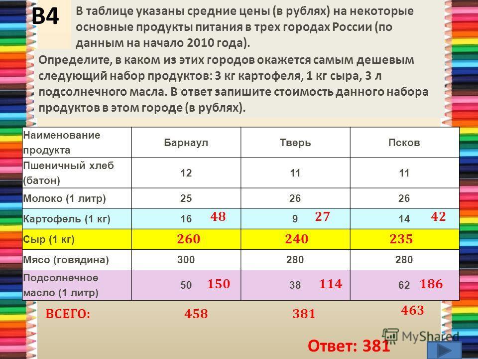 Ответ: 381 В таблице указаны средние цены (в рублях) на некоторые основные продукты питания в трех городах России (по данным на начало 2010 года). Определите, в каком из этих городов окажется самым дешевым следующий набор продуктов: 3 кг картофеля, 1