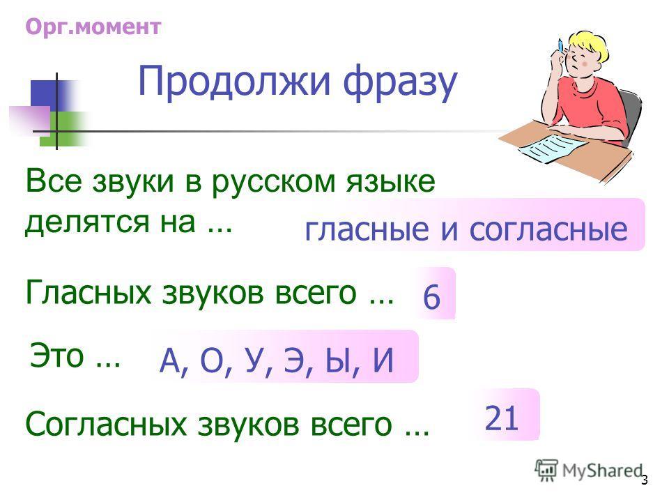 Орг.момент Все звуки в русском языке делятся на … Продолжи фразу гласные и согласные Гласных звуков всего … Согласных звуков всего … Это … 6 21 А, О, У, Э, Ы, И 3