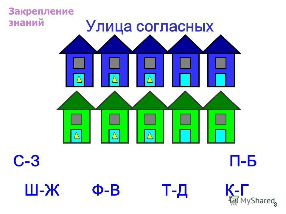 Закрепление знаний Улица согласных С-ЗП-Б К-ГШ-ЖТ-ДФ-В 8