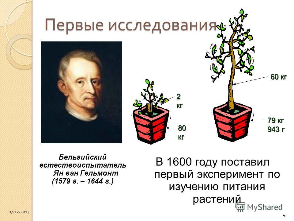 Первые исследования В 1600 году поставил первый эксперимент по изучению питания растений 07.12.2013 4 80 кг 2 кг 79 кг 943 г 60 кг Бельгийский естествоиспытатель Ян ван Гельмонт (1579 г. – 1644 г.)