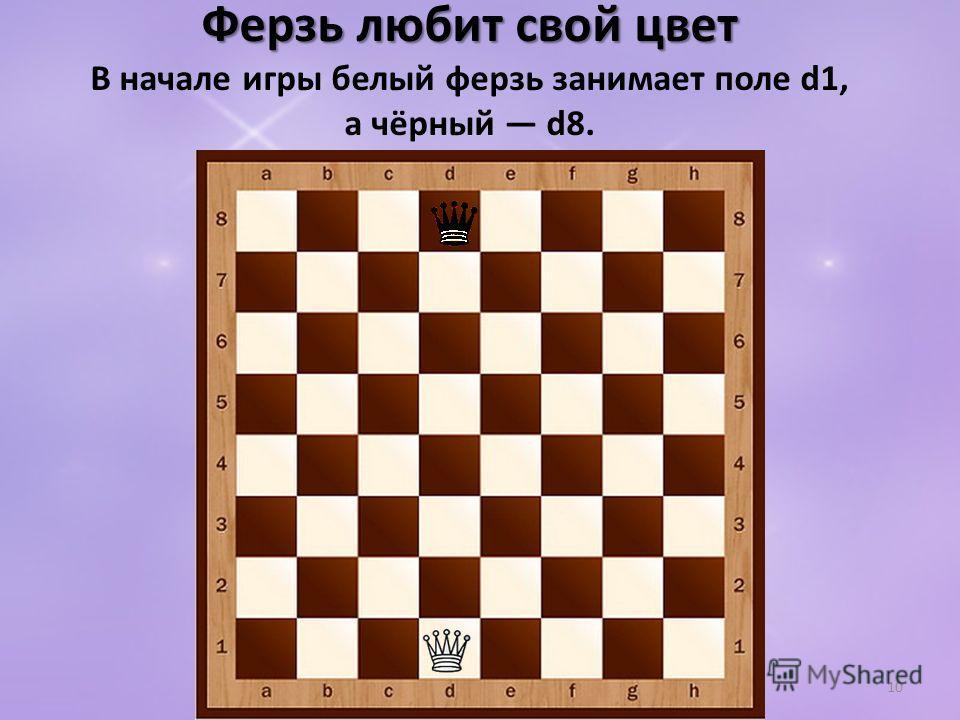 Ферзь любит свой цвет Ферзь любит свой цвет В начале игры белый ферзь занимает поле d1, а чёрный d8. 10