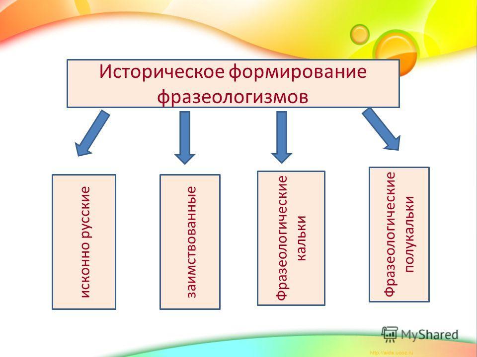 Историческое формирование фразеологизмов исконно русские заимствованные Фразеологические кальки Фразеологические полукальки