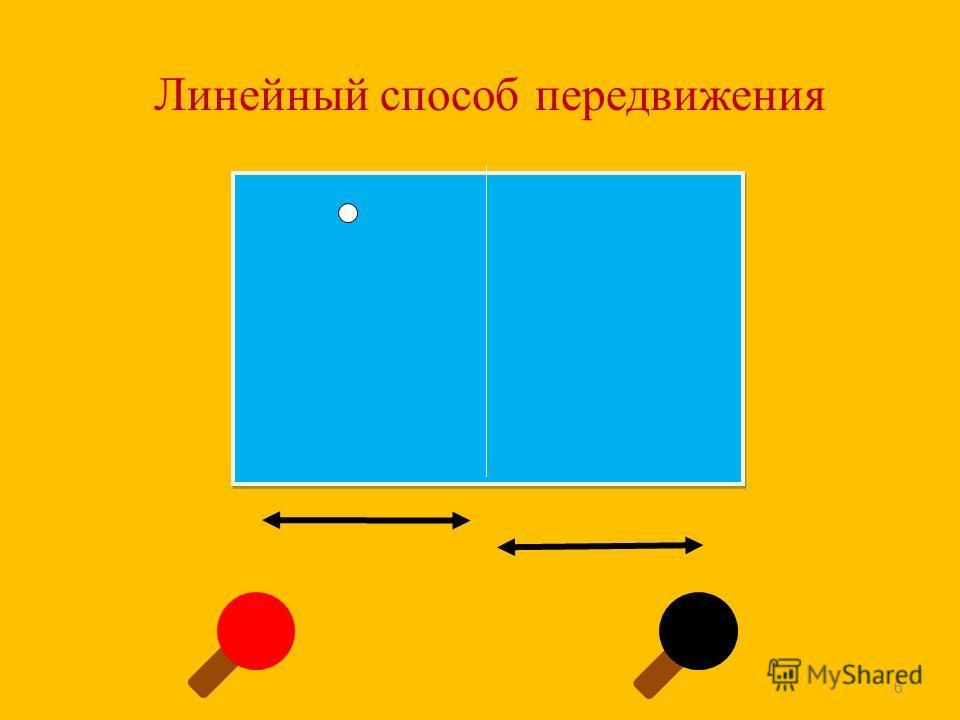 Линейный способ передвижения 6