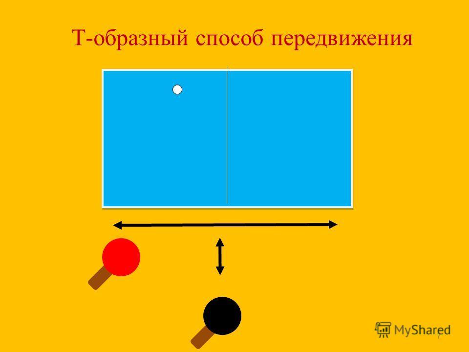 Т-образный способ передвижения 7