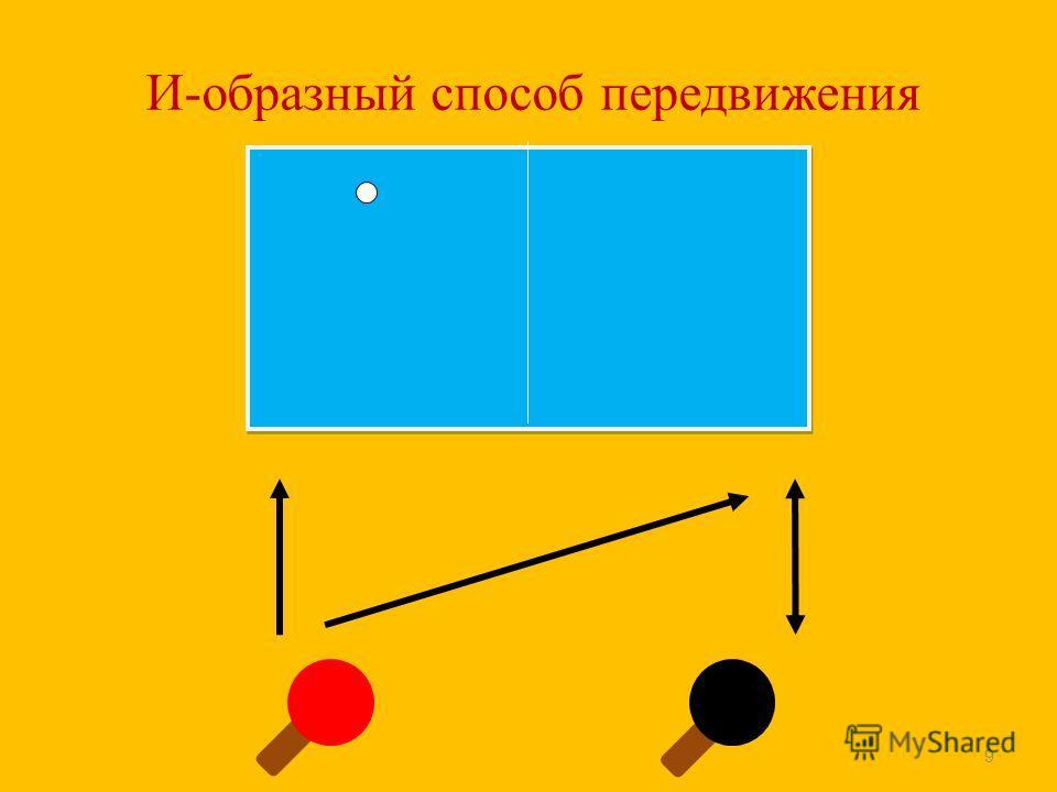 И-образный способ передвижения 9