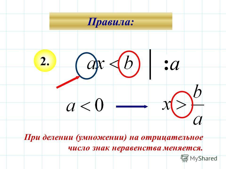 2.2. :а:а При делении (умножении) на отрицательное число знак неравенства меняется.