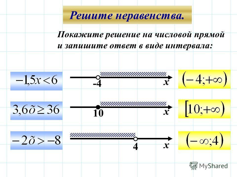 Решите неравенства. х -4 х 10 4 х Покажите решение на числовой прямой и запишите ответ в виде интервала: