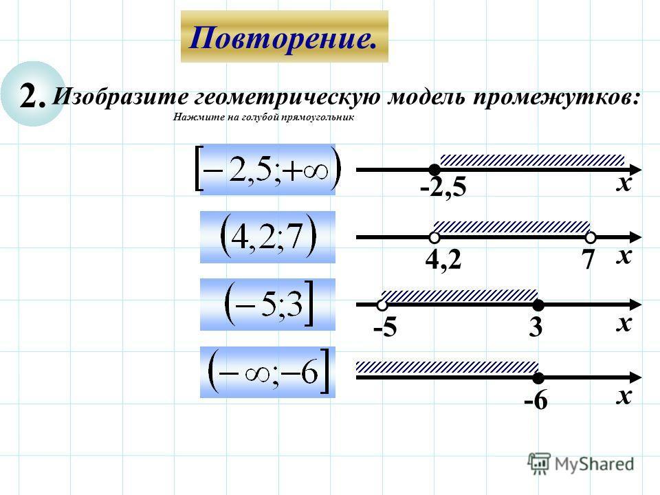 Повторение. 2. Изобразите геометрическую модель промежутков: Нажмите на голубой прямоугольник х -2,5 74,2 х -6-6 х -5-53 х