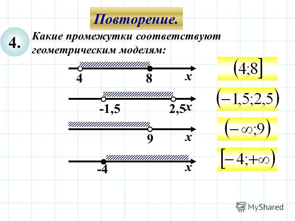 Повторение. 4. Какие промежутки соответствуют геометрическим моделям: х -4 2,5-1,5 х 9 х 48 х