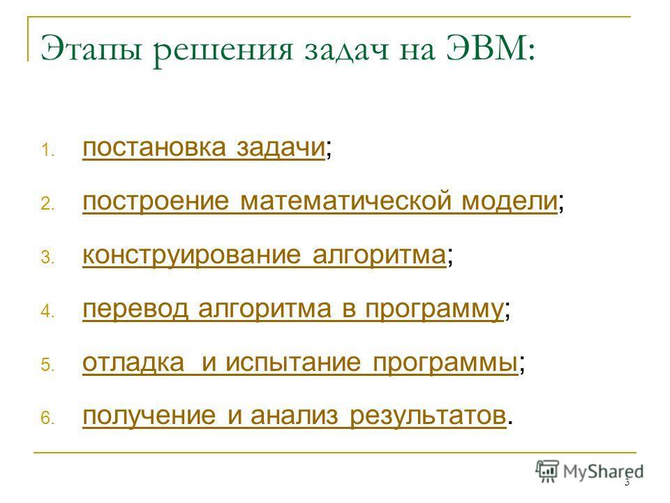 3 Этапы решения задач на ЭВМ: 1. постановка задачи; постановка задачи 2. построение математической модели; построение математической модели 3. конструирование алгоритма; конструирование алгоритма 4. перевод алгоритма в программу; перевод алгоритма в