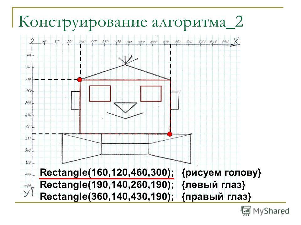 7 Конструирование алгоритма_2 Rectangle(160,120,460,300); {рисуем голову} Rectangle(190,140,260,190); {левый глаз} Rectangle(360,140,430,190); {правый глаз}