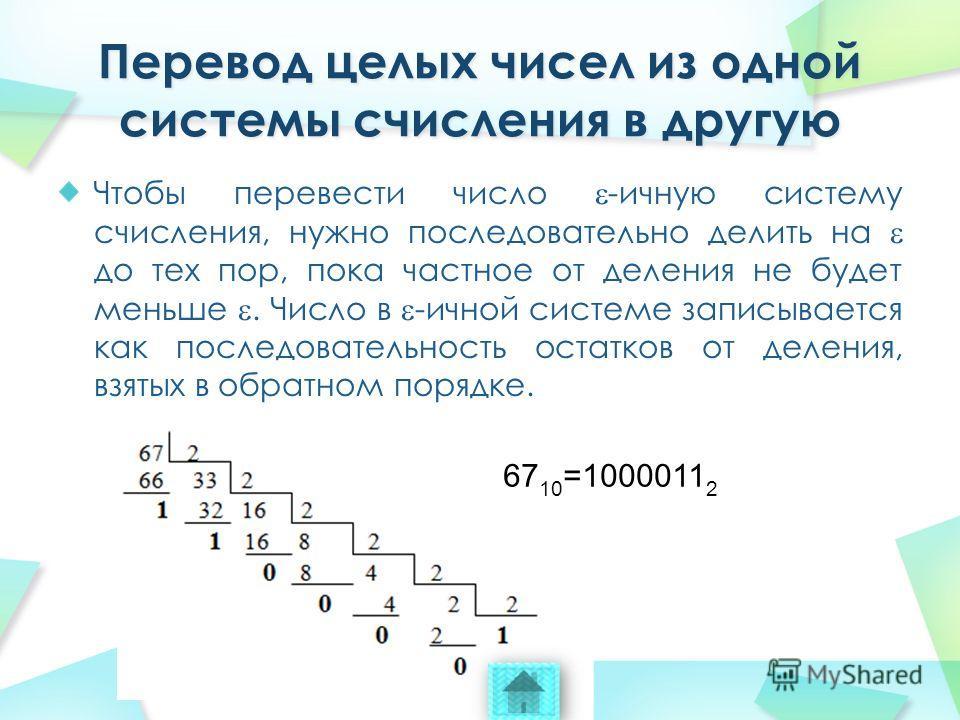 Чтобы перевести число -ичную систему счисления, нужно последовательно делить на до тех пор, пока частное от деления не будет меньше. Число в -ичной системе записывается как последовательность остатков от деления, взятых в обратном порядке. 67 10 =100