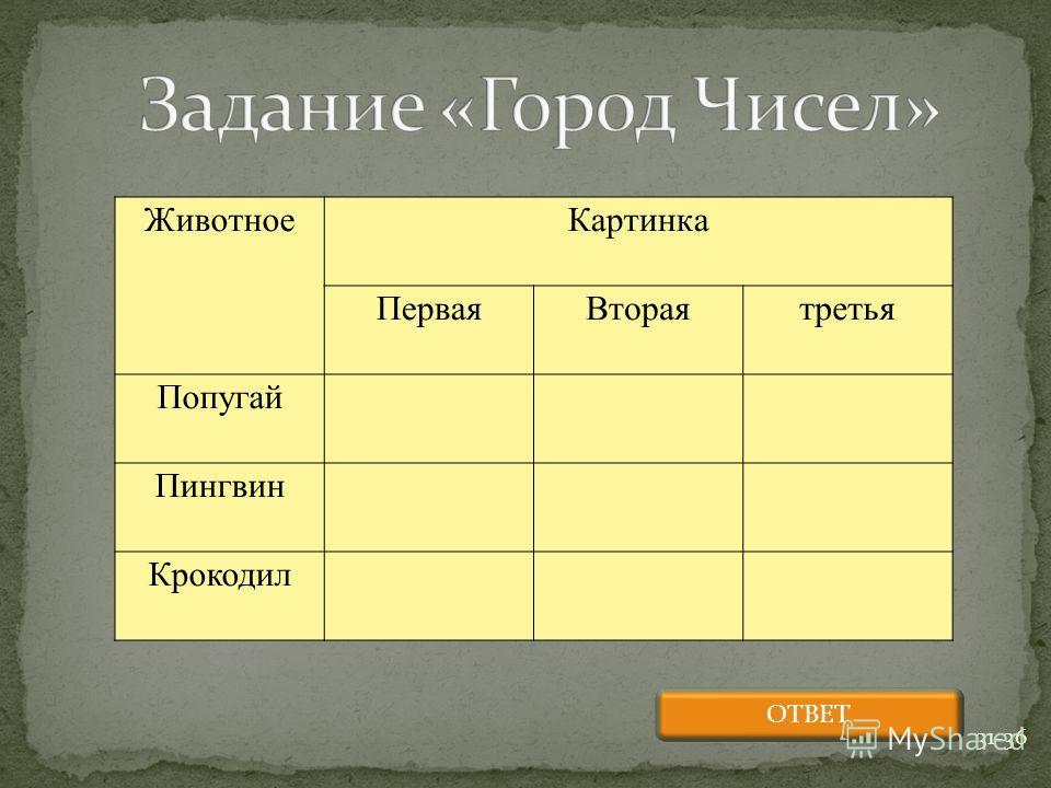 ОТВЕТ ЖивотноеКартинка ПерваяВтораятретья Попугай Пингвин Крокодил 31-36