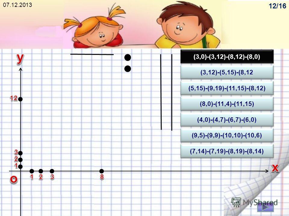 (3,0)-(3,12)-(8,12)-(8,0) (3,12)-(5,15)-(8,12 (5,15)-(9,19)-(11,15)-(8,12) (8,0)-(11,4)-(11,15) (4,0)-(4,7)-(6,7)-(6,0) (9,5)-(9,9)-(10,10)-(10,6) (7,14)-(7,19)-(8,19)-(8,14) 07.12.2013 12/16