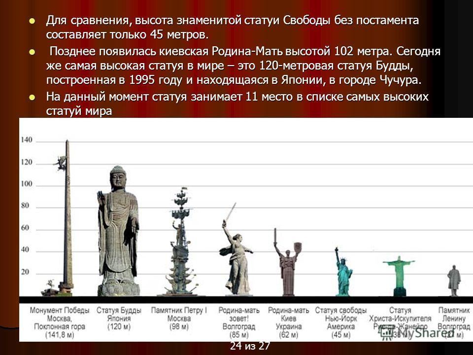 Для сравнения, высота знаменитой статуи Свободы без постамента составляет только 45 метров. Для сравнения, высота знаменитой статуи Свободы без постамента составляет только 45 метров. Позднее появилась киевская Родина-Мать высотой 102 метра. Сегодня