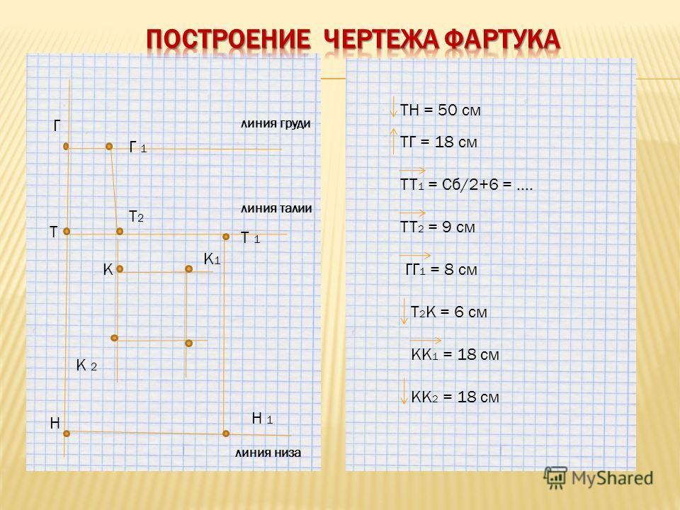 Г Т Н Т 1 Н 1 Г 1 Т2Т2 К К1К1 К 2 ТН = 50 см ТГ = 18 см ТТ 1 = Сб/2+6 = …. ТТ 2 = 9 см ГГ 1 = 8 см Т 2 К = 6 см КК 1 = 18 см КК 2 = 18 см линия груди линия талии линия низа