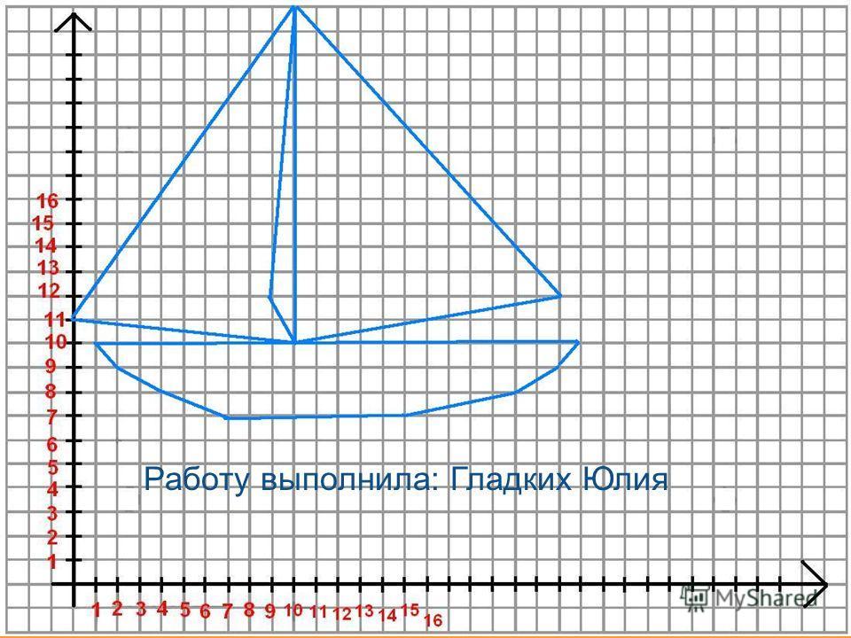 18 Работу выполнил: Анисимов Иван