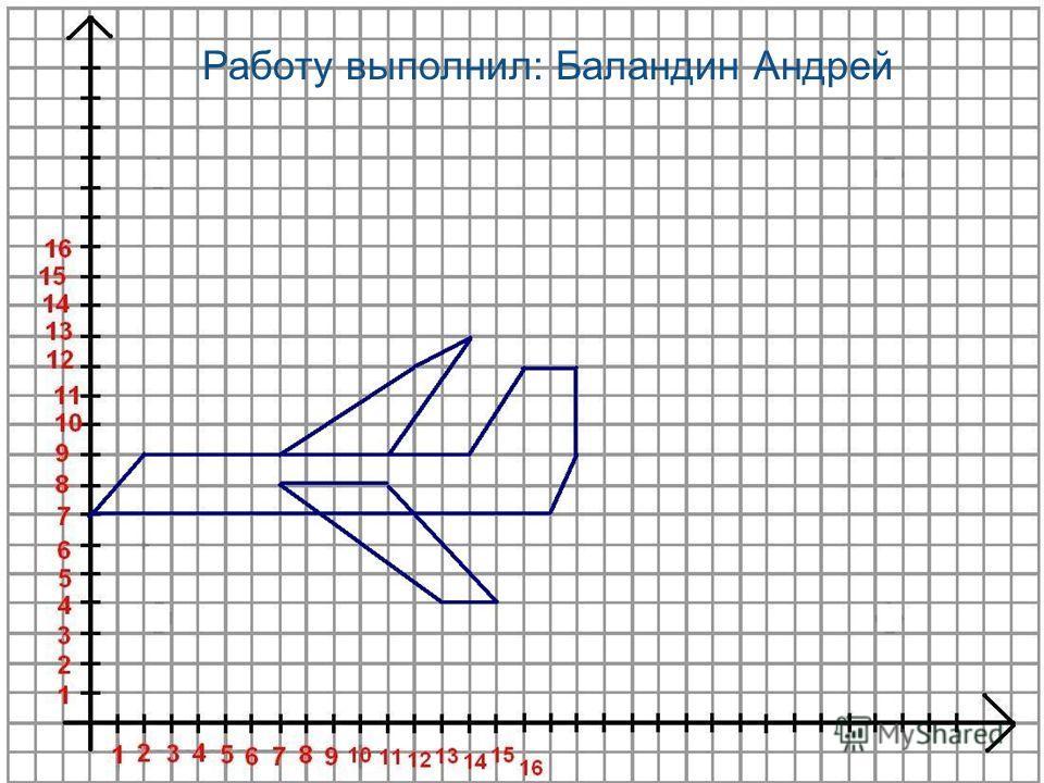 20 Работу выполнил: Лейман Анатолий