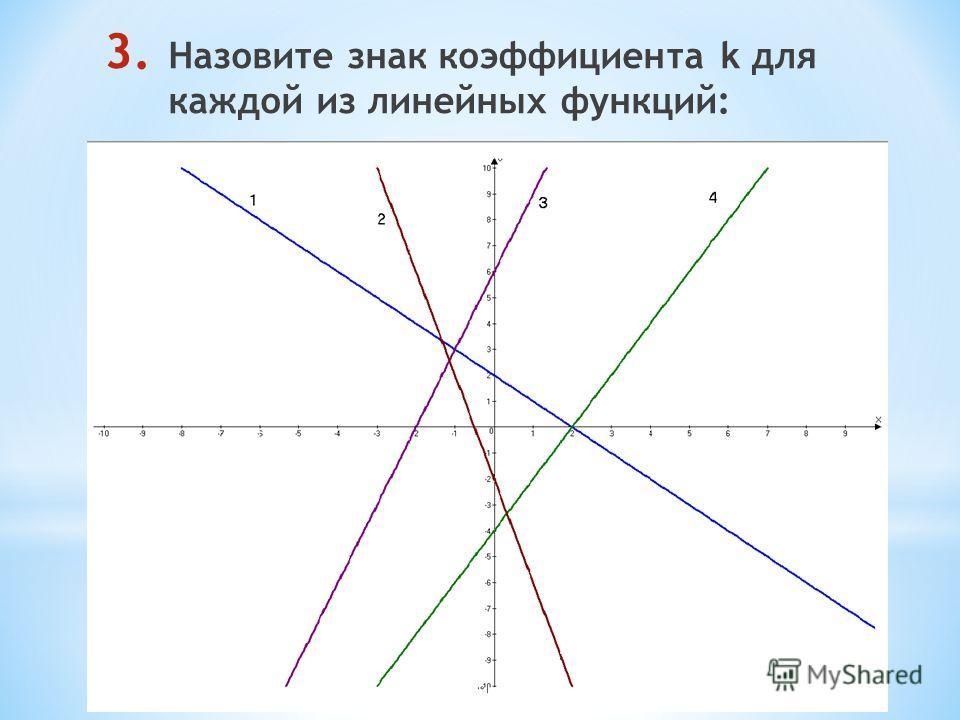 3. Назовите знак коэффициента k для каждой из линейных функций: