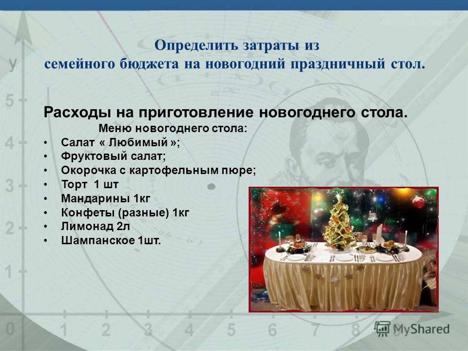 Определить затраты из семейного бюджета на новогодний праздничный стол. Расходы на приготовление новогоднего стола. Меню новогоднего стола: Салат « Любимый »; Фруктовый салат; Окорочка с картофельным пюре; Торт 1 шт Мандарины 1кг Конфеты (разные) 1кг