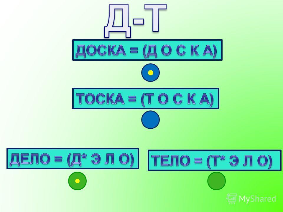 Звуки и буквы Д-Т Звуки и буквы Д-Т Звуки и буквы Д-Т Звуки и буквы Д-Т